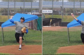 Pitching Velocity: How the Ball is Accelerated