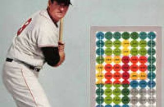 Book Review: The Science of Hitting
